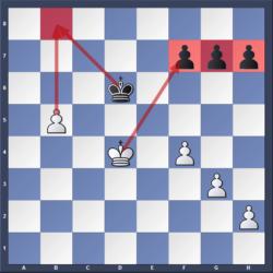 Hướng dẫn cách chơi cờ vua cho người mới