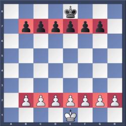 Nghệ thuật đổi quân trong cờ vua