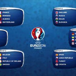 Lịch thi đấu euro 2016 – Tường thuật kết quả Euro các trận đấu