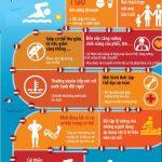 Giảm nguy cơ mắc bệnh xương khớp bằng các lợi ích của bơi lội