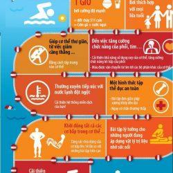 các lợi ích của bơi lội
